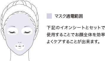 マスク通電範囲